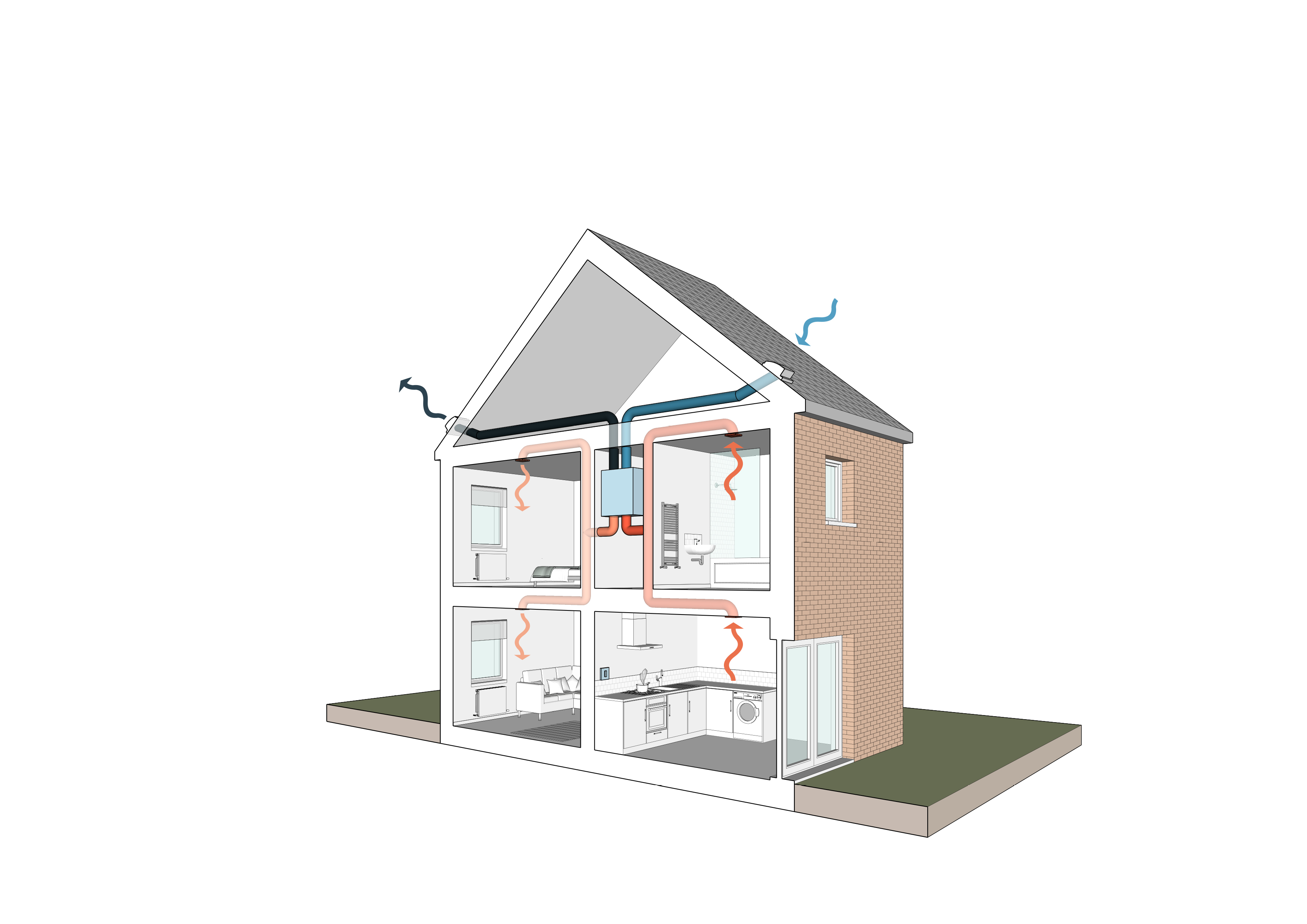 Guidance On Using Ventilation Heating And Renewable
