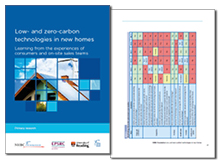 Low & zero carbon technologies in new homes: learning from the experiences of consumers and on-site sales teams