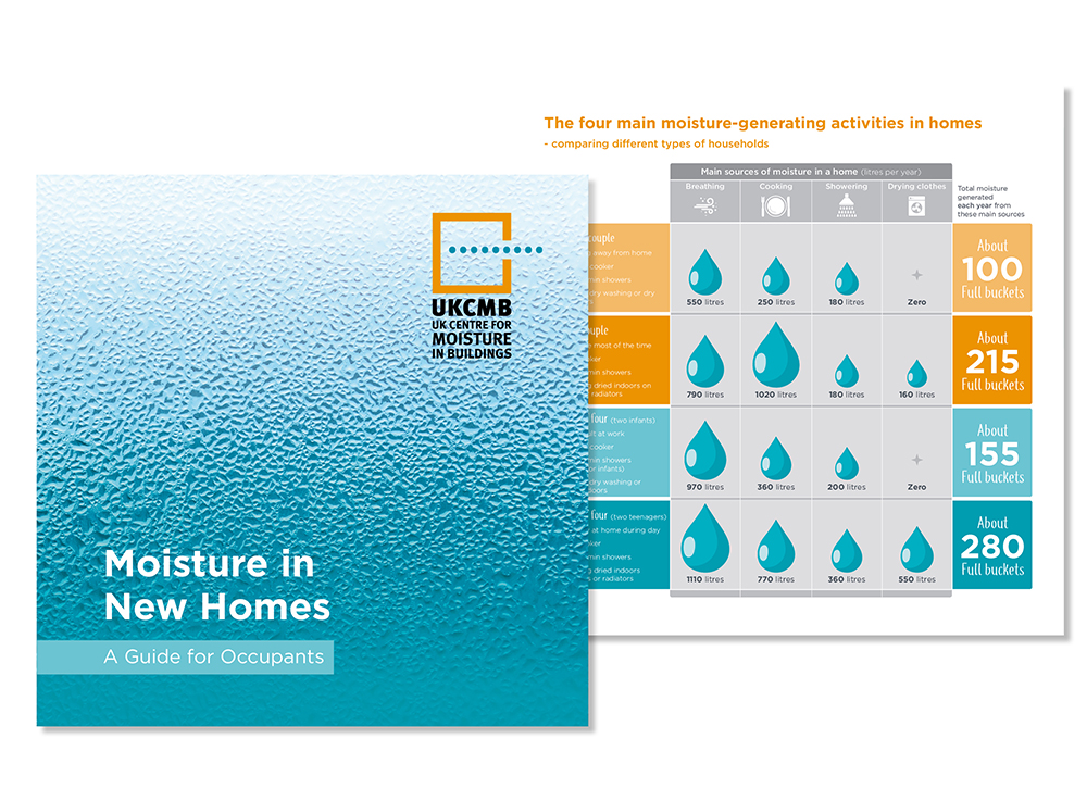 Moisture in new homes: a guide for occupants